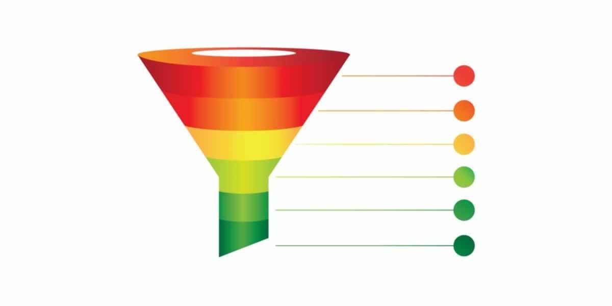 Funil de vendas: Os seis estágios do processo de compra do consumidor